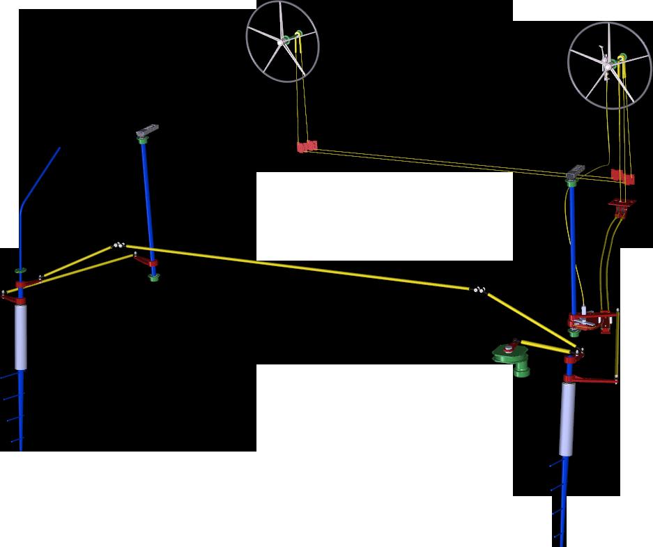 examples of wheel steered boats - catamarans